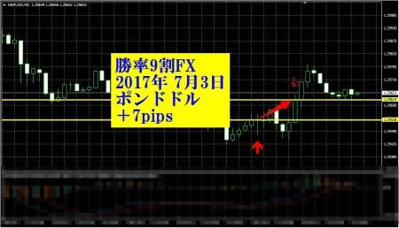 20170703-GBPUSD-7-5-145